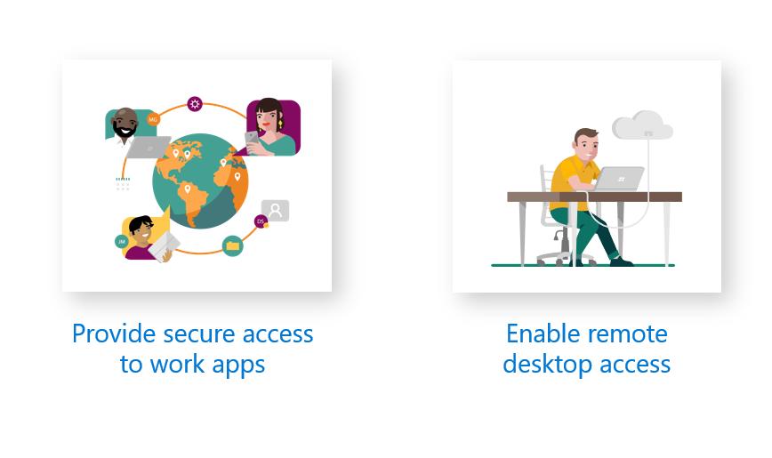 WVD- secure apps remote desktop